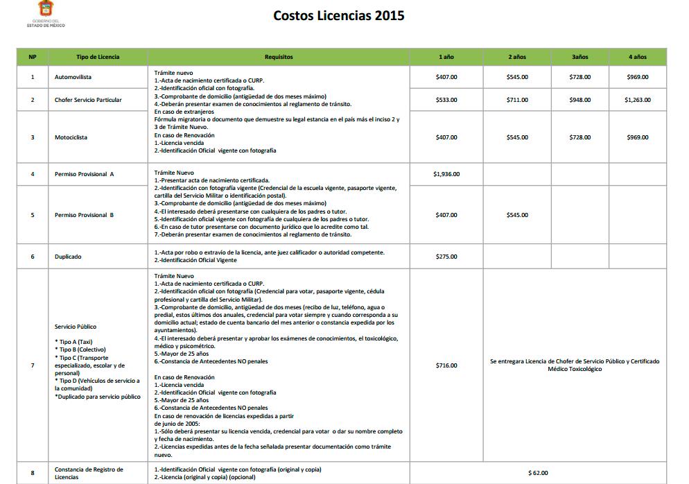licencias-2015